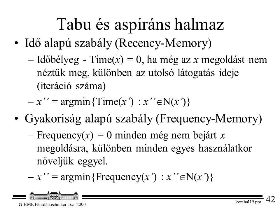 42  BME Híradástechnikai Tsz. 2000. komhal19.ppt Tabu és aspiráns halmaz Idő alapú szabály (Recency-Memory) –Időbélyeg - Time(x) = 0, ha még az x meg