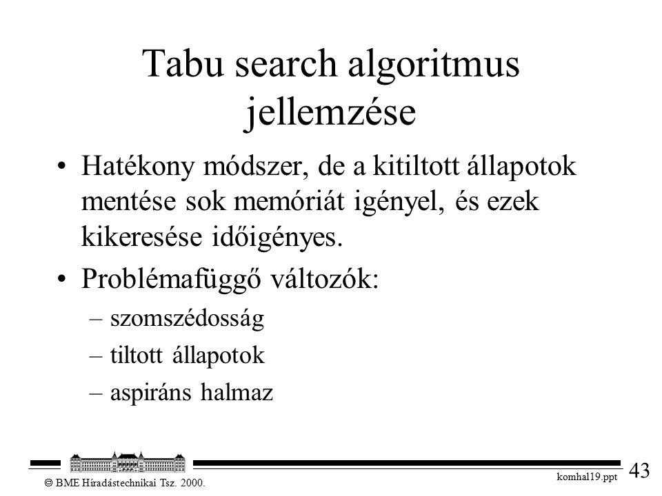 43  BME Híradástechnikai Tsz. 2000. komhal19.ppt Tabu search algoritmus jellemzése Hatékony módszer, de a kitiltott állapotok mentése sok memóriát ig