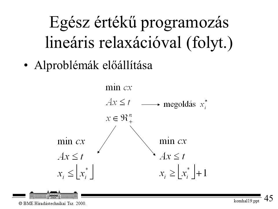 45  BME Híradástechnikai Tsz. 2000. komhal19.ppt Egész értékű programozás lineáris relaxációval (folyt.) Alproblémák előállítása