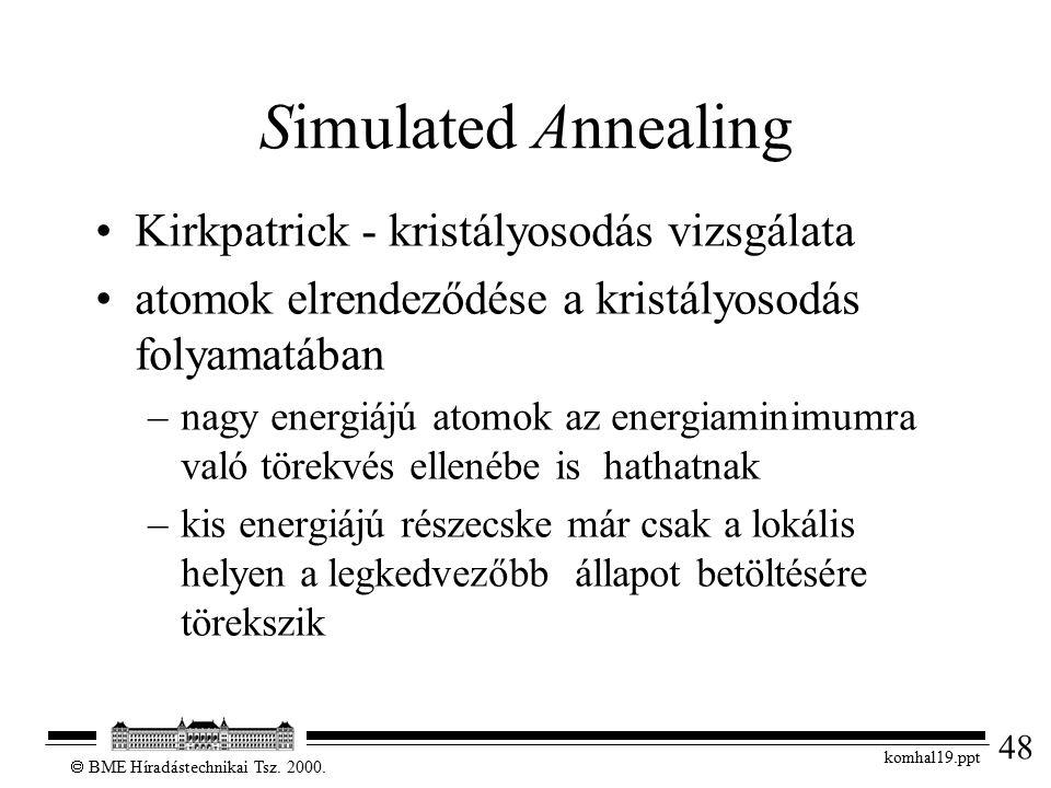 48  BME Híradástechnikai Tsz. 2000. komhal19.ppt Simulated Annealing Kirkpatrick - kristályosodás vizsgálata atomok elrendeződése a kristályosodás fo