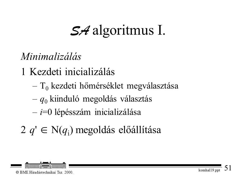 51  BME Híradástechnikai Tsz. 2000. komhal19.ppt SA algoritmus I. Minimalizálás 1Kezdeti inicializálás –T 0 kezdeti hőmérséklet megválasztása –q 0 ki