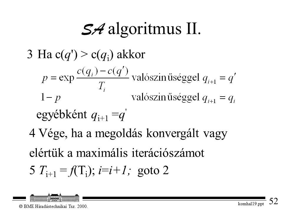 52  BME Híradástechnikai Tsz. 2000. komhal19.ppt SA algoritmus II. 3Ha c(q') > c(q i ) akkor egyébként q i+1 =q ' 4 Vége, ha a megoldás konvergált va