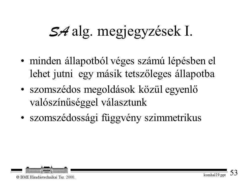 53  BME Híradástechnikai Tsz. 2000. komhal19.ppt SA alg. megjegyzések I. minden állapotból véges számú lépésben el lehet jutni egy másik tetszőleges