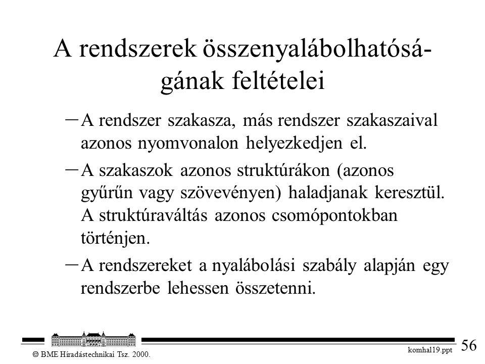 56  BME Híradástechnikai Tsz. 2000.