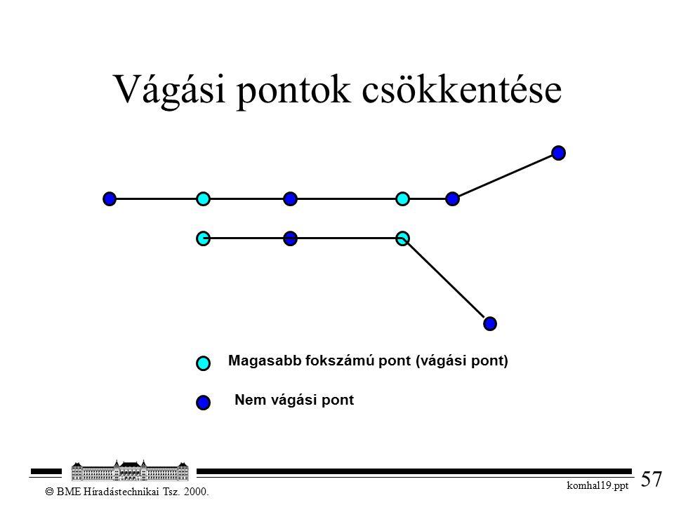 57  BME Híradástechnikai Tsz. 2000. komhal19.ppt Vágási pontok csökkentése Magasabb fokszámú pont (vágási pont) Nem vágási pont