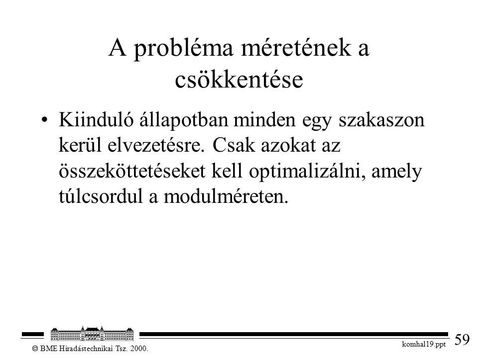 59  BME Híradástechnikai Tsz. 2000. komhal19.ppt A probléma méretének a csökkentése Kiinduló állapotban minden egy szakaszon kerül elvezetésre. Csak