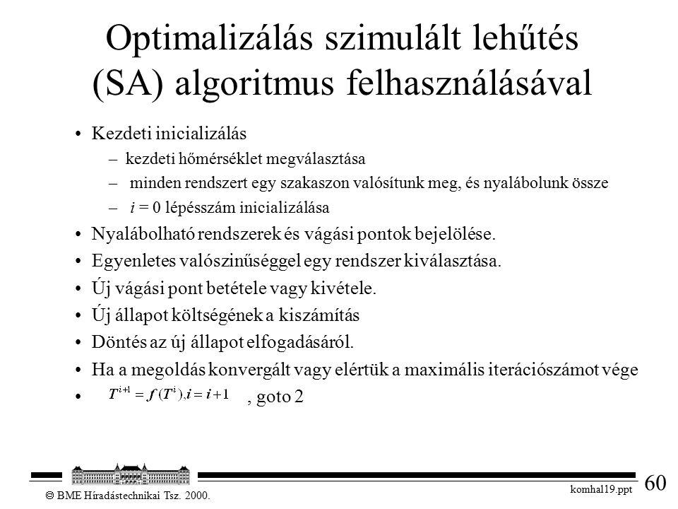 60  BME Híradástechnikai Tsz. 2000. komhal19.ppt Optimalizálás szimulált lehűtés (SA) algoritmus felhasználásával Kezdeti inicializálás –kezdeti hőmé