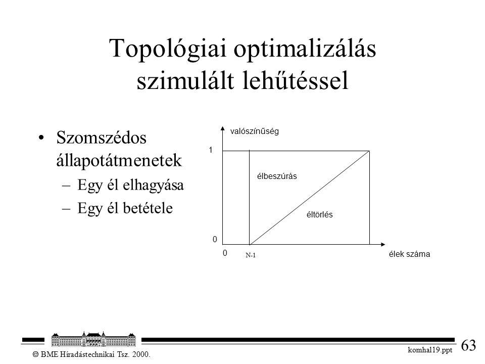 63  BME Híradástechnikai Tsz. 2000. komhal19.ppt Topológiai optimalizálás szimulált lehűtéssel Szomszédos állapotátmenetek –Egy él elhagyása –Egy él