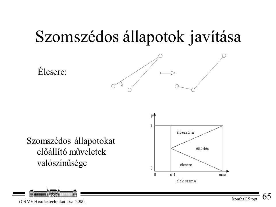 65  BME Híradástechnikai Tsz. 2000.