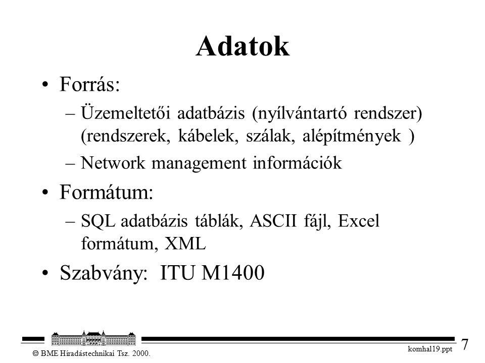 7  BME Híradástechnikai Tsz. 2000. komhal19.ppt Adatok Forrás: –Üzemeltetői adatbázis (nyílvántartó rendszer) (rendszerek, kábelek, szálak, alépítmén