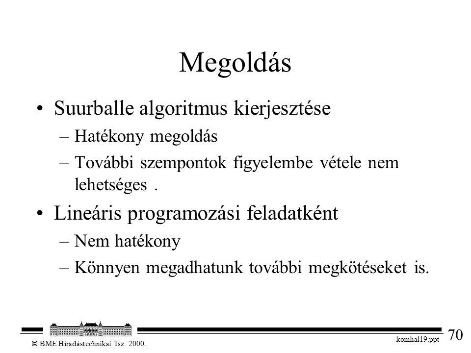70  BME Híradástechnikai Tsz. 2000. komhal19.ppt Megoldás Suurballe algoritmus kierjesztése –Hatékony megoldás –További szempontok figyelembe vétele