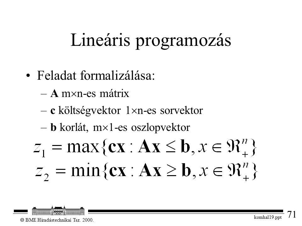71  BME Híradástechnikai Tsz. 2000. komhal19.ppt Lineáris programozás Feladat formalizálása: –A m  n-es mátrix –c költségvektor 1  n-es sorvektor –