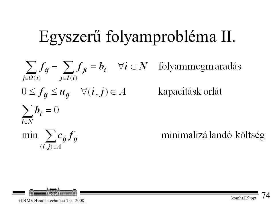 74  BME Híradástechnikai Tsz. 2000. komhal19.ppt Egyszerű folyamprobléma II.