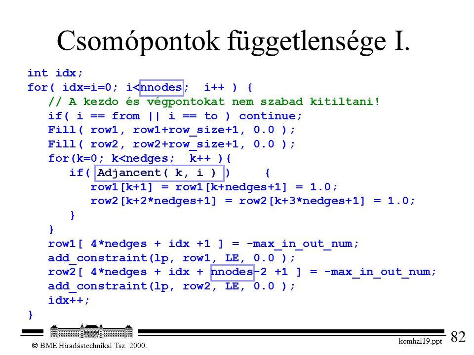 82  BME Híradástechnikai Tsz. 2000. komhal19.ppt Csomópontok függetlensége I. int idx; for( idx=i=0; i<nnodes; i++ ) { // A kezdo és végpontokat nem