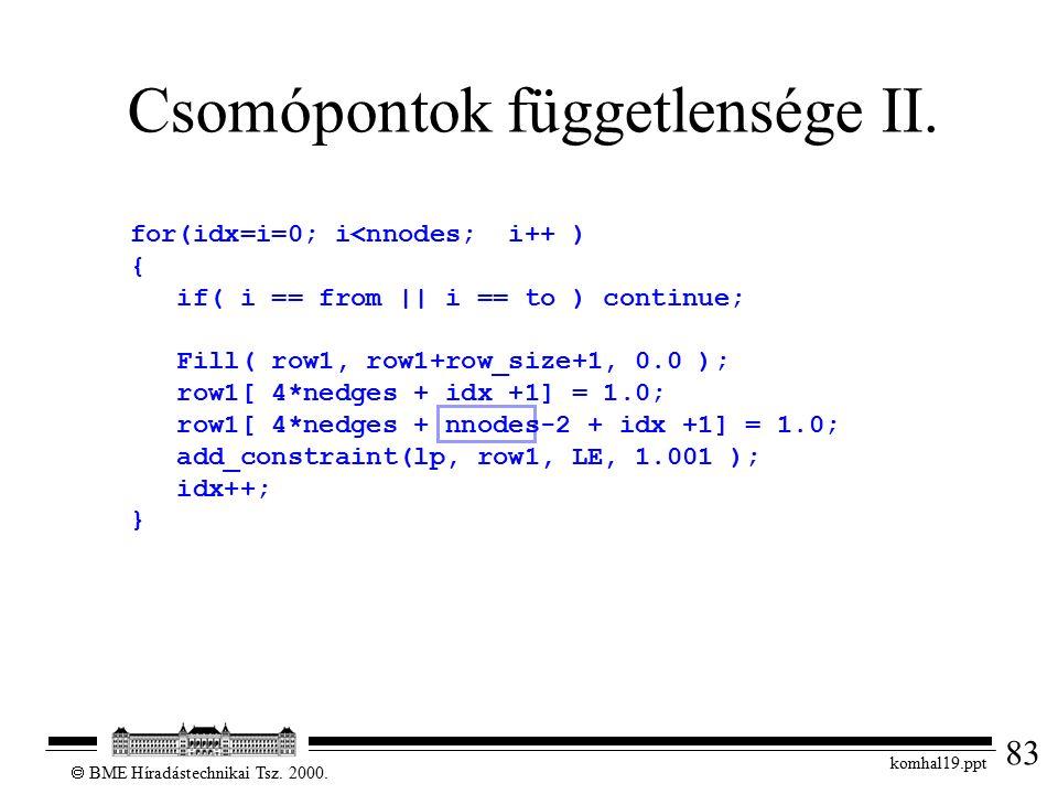 83  BME Híradástechnikai Tsz. 2000. komhal19.ppt Csomópontok függetlensége II. for(idx=i=0; i<nnodes; i++ ) { if( i == from || i == to ) continue; Fi