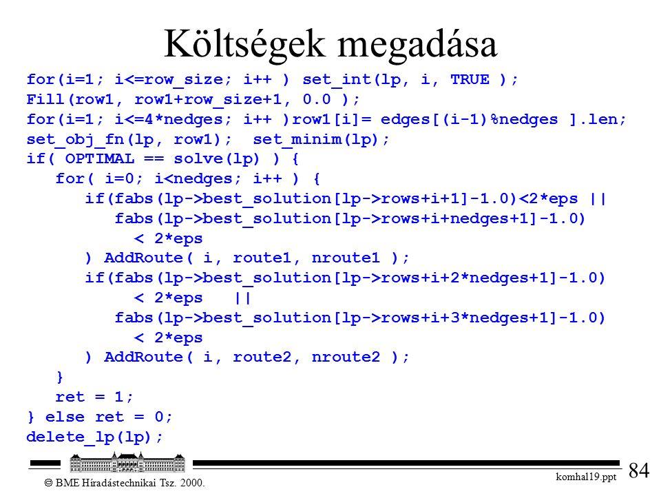 84  BME Híradástechnikai Tsz. 2000.