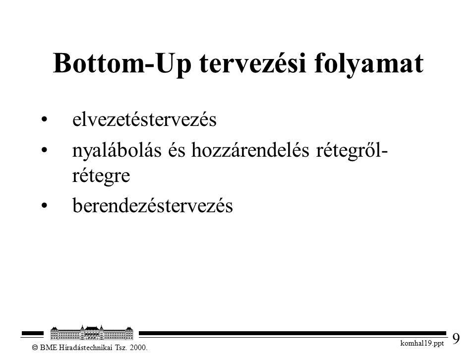 9  BME Híradástechnikai Tsz. 2000. komhal19.ppt Bottom-Up tervezési folyamat elvezetéstervezés nyalábolás és hozzárendelés rétegről- rétegre berendez