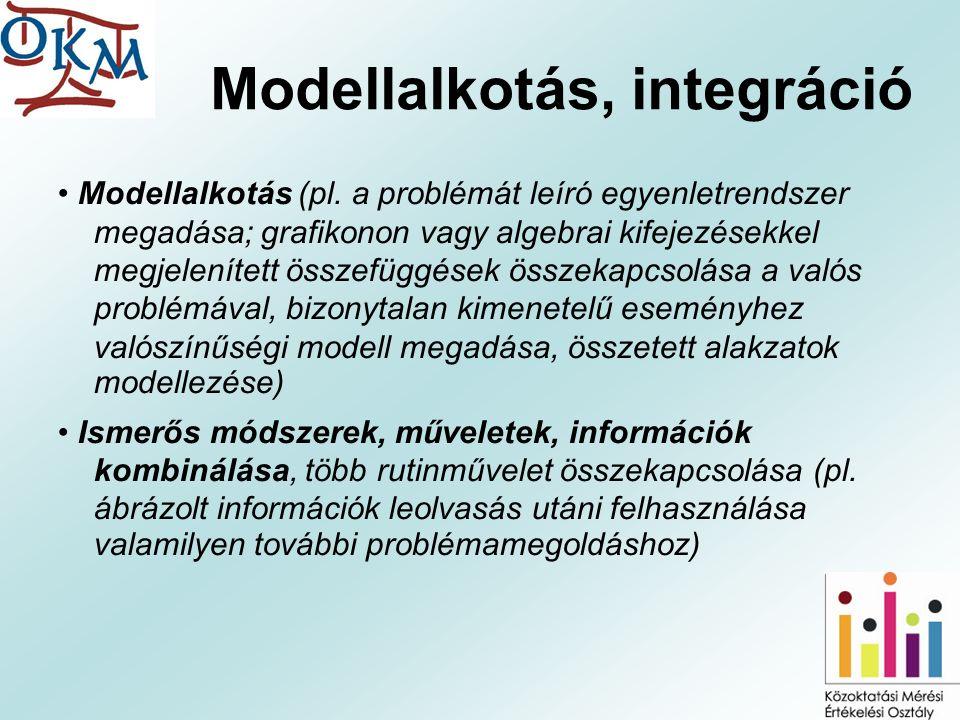 Modellalkotás, integráció Modellalkotás (pl.
