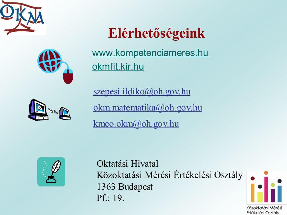 www.kompetenciameres.hu okmfit.kir.hu Elérhetőségeink szepesi.ildiko@oh.gov.hu okm.matematika@oh.gov.hu kmeo.okm@oh.gov.hu Oktatási Hivatal Közoktatási Mérési Értékelési Osztály 1363 Budapest Pf.: 19.