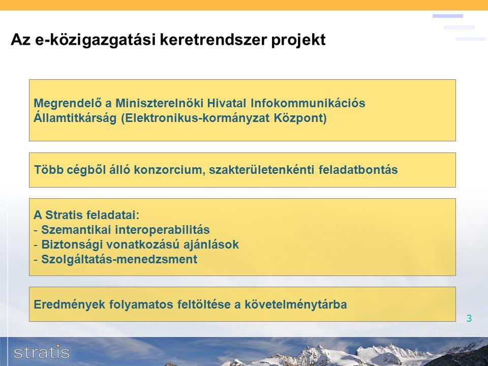 Az e-közigazgatási keretrendszer projekt 3 Több cégből álló konzorcium, szakterületenkénti feladatbontás A Stratis feladatai: - Szemantikai interoperabilitás - Biztonsági vonatkozású ajánlások - Szolgáltatás-menedzsment Megrendelő a Miniszterelnöki Hivatal Infokommunikációs Államtitkárság (Elektronikus-kormányzat Központ) Eredmények folyamatos feltöltése a követelménytárba