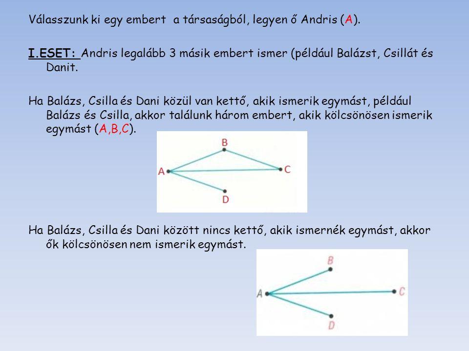 II.ESET: Andris legalább 3 másik embert nem ismer (például Balázst, Csillát és Danit.