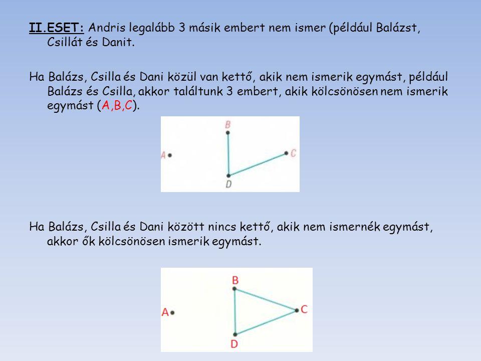 Séta Vonal Út Kör Összefüggő Gráf Euler-vonal Euler-kör Hamilton-kör Fagráfok Mire jó a gráf?