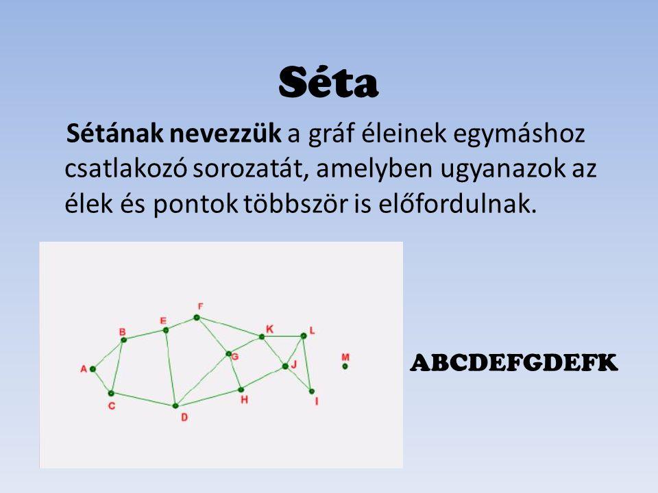 Vonal Vonalnak nevezzük a gráf éleinek egymáshoz csatlakozó sorozatát, amelyben minden él legfeljebb egyszer fordulhat elő, de lehetnek olyan pontok, amelyek többször is előfordulnak.