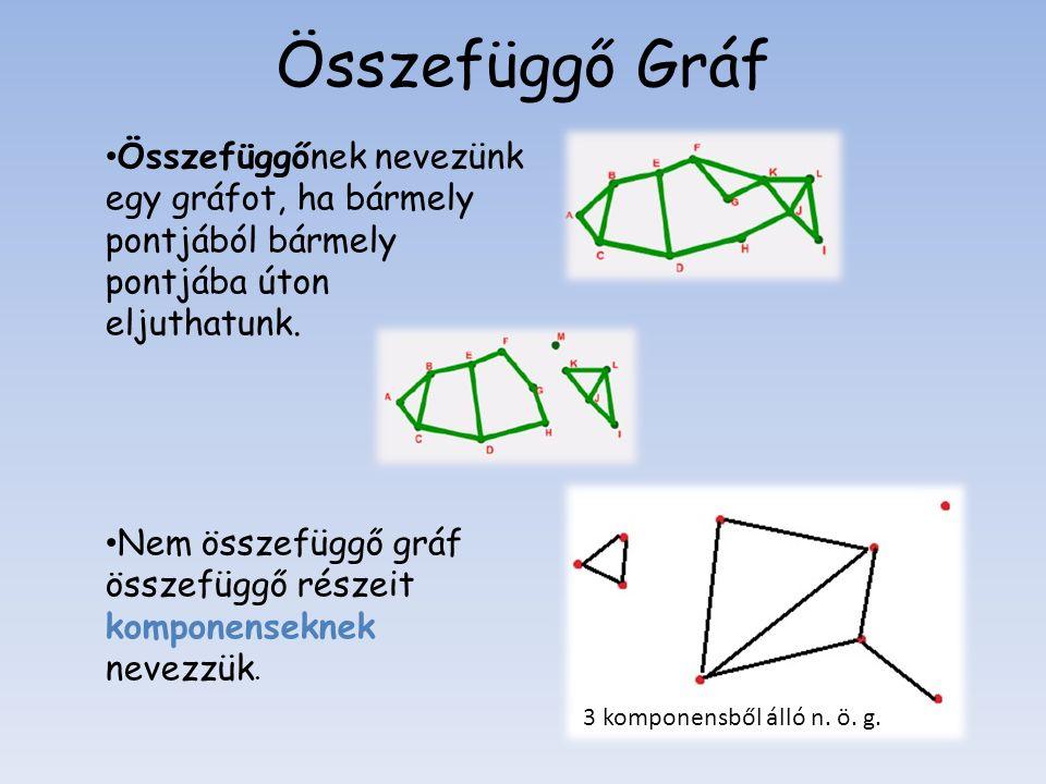 Ha egy gráf két pontja között Van vonal, akkor van út is Ha egy gráf két pontja között van séta, akkor van vonal is.