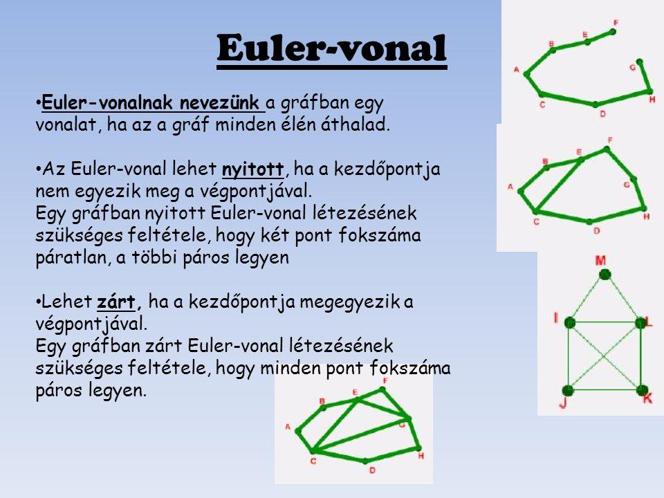 A gráf minden élén pontosan egyszer áthaladó kör Euler-kör Az Euler-kör 9 pontja: - a háromszög 3 oldalfelező pontja - a csúcsból a szemközti oldalra állított merőlegesek talppontjai - a merőlegesek metszéspontja és a csúcspontok közötti szakaszok felezőpontjai...