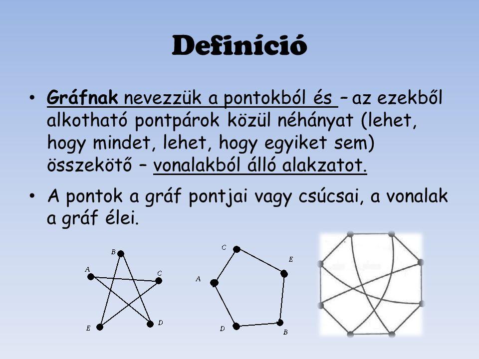 Jelölések A G gráf pontjainak halmazát V(G)-vel jelöljük.