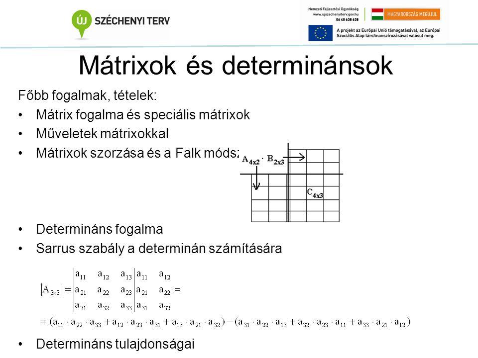 Mátrixok és determinánsok Főbb fogalmak, tételek: Mátrix fogalma és speciális mátrixok Műveletek mátrixokkal Mátrixok szorzása és a Falk módszer Deter