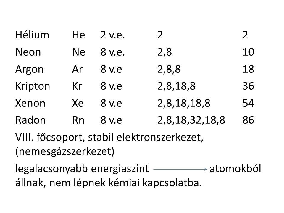 HéliumHe2 v.e.