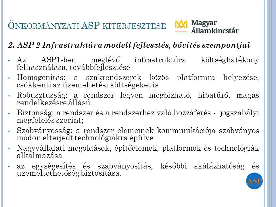 2. ASP 2 Infrastruktúra modell fejlesztés, bővítés szempontjai Az ASP1-ben meglévő infrastruktúra költséghatékony felhasználása, továbbfejlesztése Hom