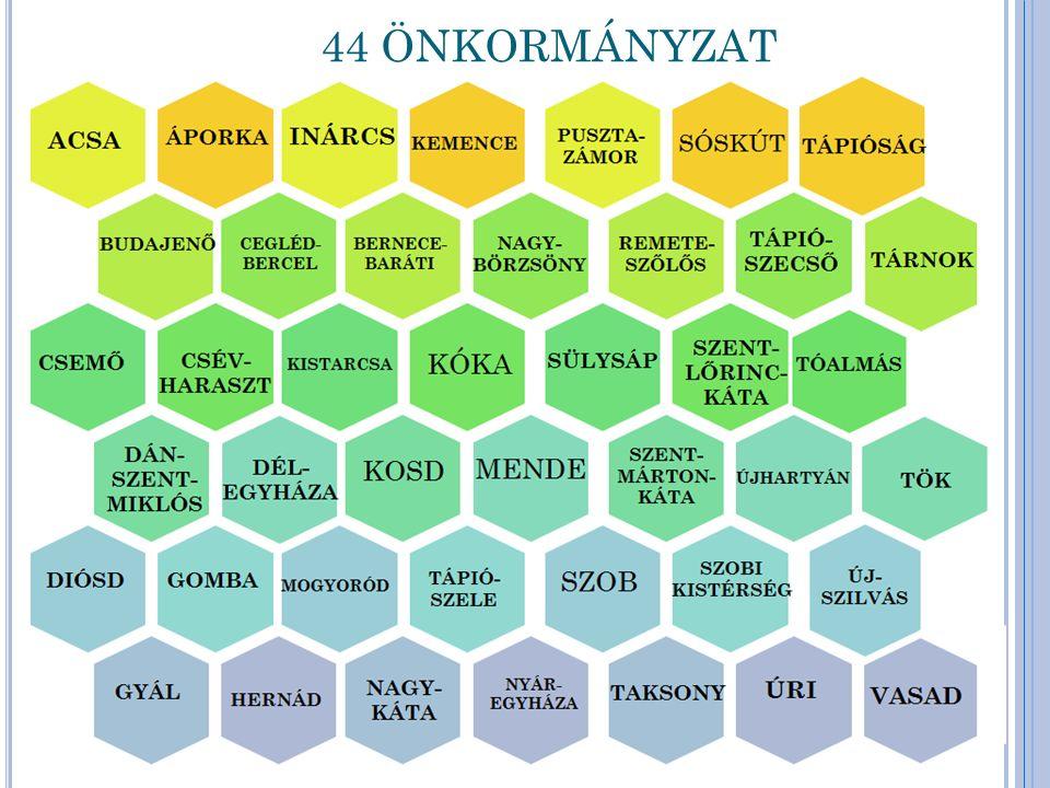 44 ÖNKORMÁNYZAT