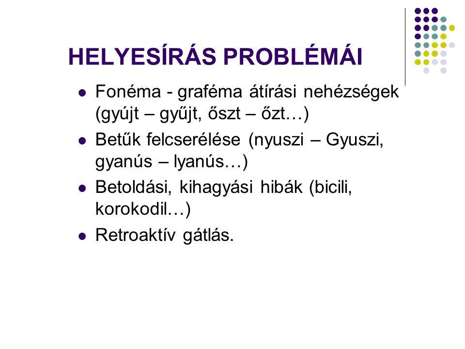 HELYESÍRÁS PROBLÉMÁI Fonéma - graféma átírási nehézségek (gyújt – gyűjt, őszt – őzt…) Betűk felcserélése (nyuszi – Gyuszi, gyanús – lyanús…) Betoldási, kihagyási hibák (bicili, korokodil…) Retroaktív gátlás.