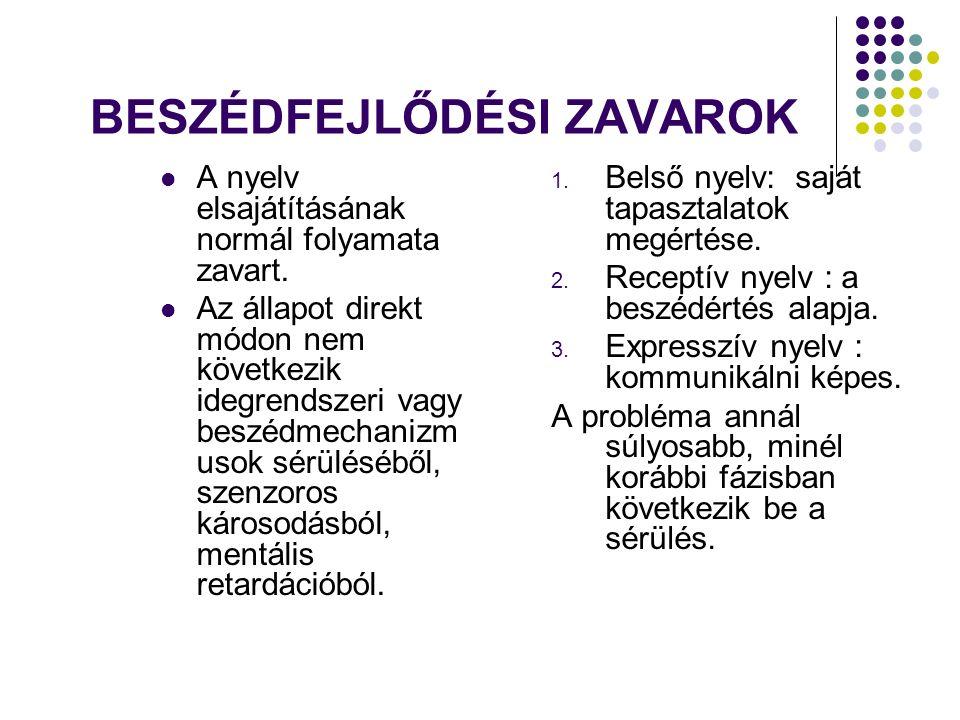 BESZÉDFEJLŐDÉSI ZAVAROK A nyelv elsajátításának normál folyamata zavart.
