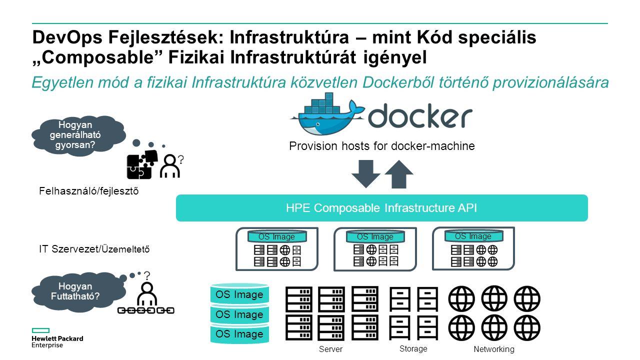 """DevOps Fejlesztések: Infrastruktúra – mint Kód speciális """"Composable Fizikai Infrastruktúrát igényel Egyetlen mód a fizikai Infrastruktúra közvetlen Dockerből történő provizionálására HPE Composable Infrastructure API Felhasználó/fejlesztő Provision hosts for docker-machine IT Szervezet/ Üzemeltető OS Image Server Storage Networking OS Image Hogyan generálható gyorsan."""