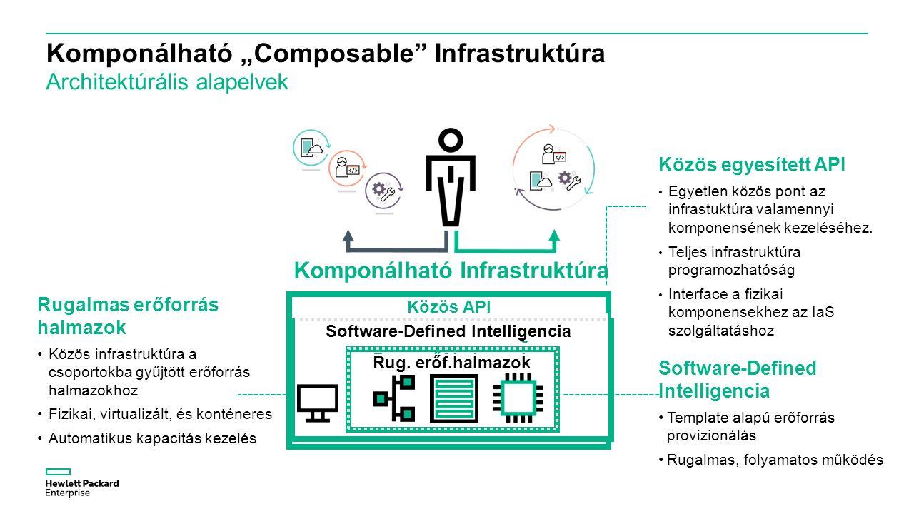 """Közös API API Software Defined Intelligencia Komponálható """"Composable Infrastruktúra Architektúrális alapelvek Rugalmas erőforrás halmazok Közös infrastruktúra a csoportokba gyűjtött erőforrás halmazokhoz Fizikai, virtualizált, és konténeres Automatikus kapacitás kezelés Software-Defined Intelligencia Template alapú erőforrás provizionálás Rugalmas, folyamatos működés Közös egyesített API Egyetlen közös pont az infrastuktúra valamennyi komponensének kezeléséhez."""