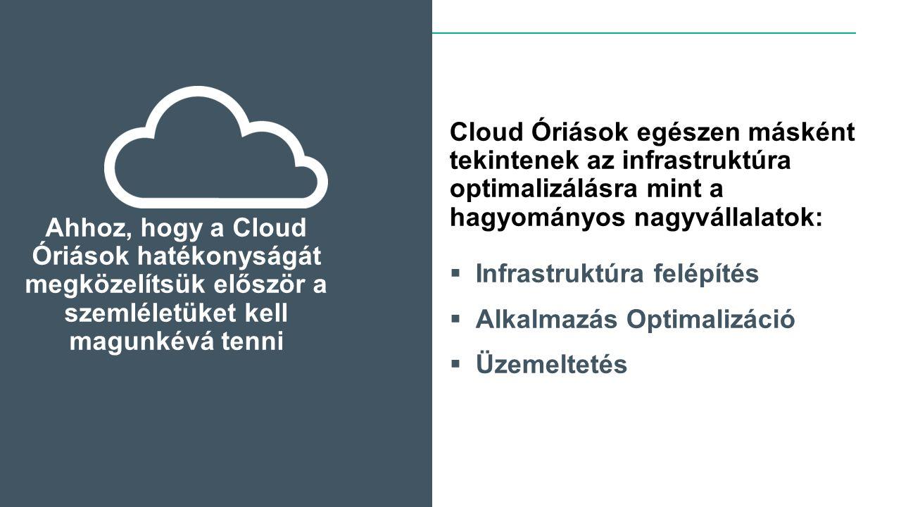 Cloud Óriások egészen másként tekintenek az infrastruktúra optimalizálásra mint a hagyományos nagyvállalatok:  Infrastruktúra felépítés  Alkalmazás Optimalizáció  Üzemeltetés Ahhoz, hogy a Cloud Óriások hatékonyságát megközelítsük először a szemléletüket kell magunkévá tenni