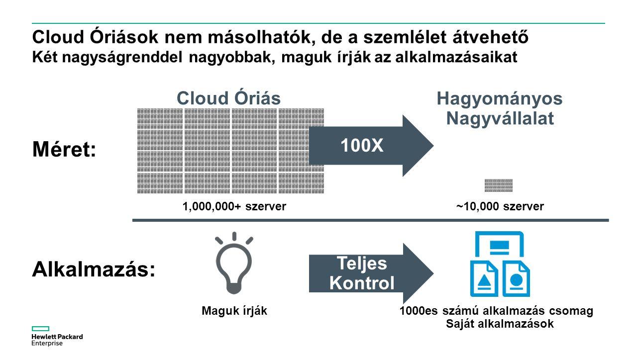 Cloud Óriások nem másolhatók, de a szemlélet átvehető Két nagyságrenddel nagyobbak, maguk írják az alkalmazásaikat Hagyományos Nagyvállalat Cloud Óriás Méret: 1,000,000+ szerver~10,000 szerver Alkalmazás: Maguk írják 1000es számú alkalmazás csomag Saját alkalmazások Teljes Kontrol 100X