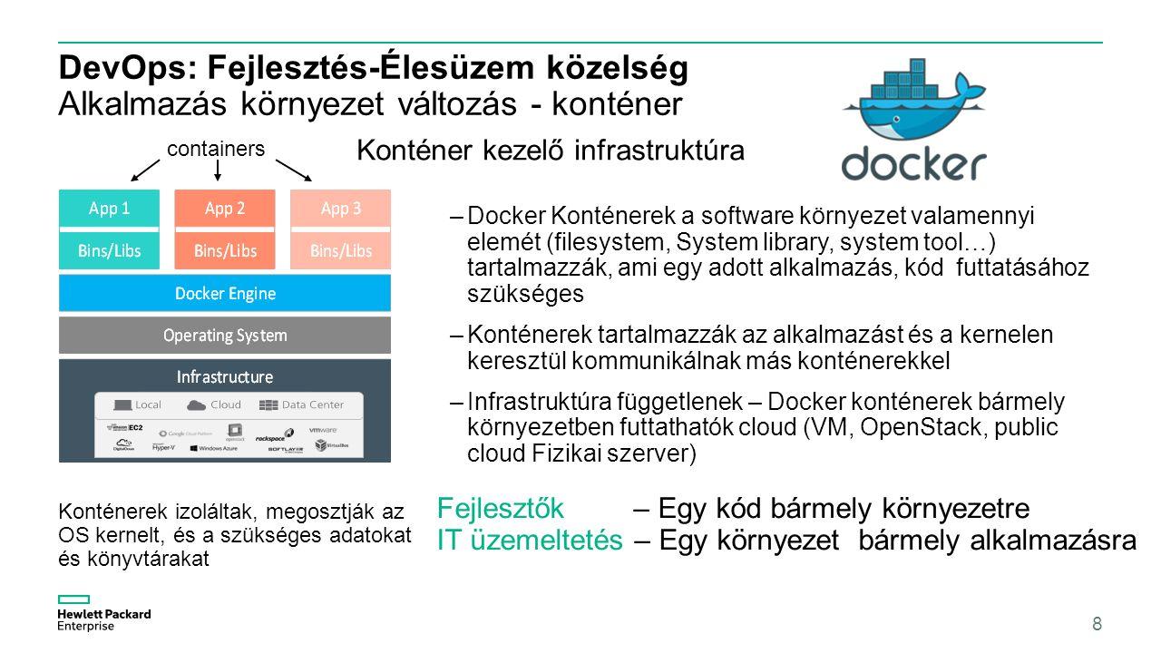 DevOps: Fejlesztés-Élesüzem közelség Alkalmazás környezet változás - konténer Konténer kezelő infrastruktúra –Docker Konténerek a software környezet valamennyi elemét (filesystem, System library, system tool…) tartalmazzák, ami egy adott alkalmazás, kód futtatásához szükséges –Konténerek tartalmazzák az alkalmazást és a kernelen keresztül kommunikálnak más konténerekkel –Infrastruktúra függetlenek – Docker konténerek bármely környezetben futtathatók cloud (VM, OpenStack, public cloud Fizikai szerver) 8 Konténerek izoláltak, megosztják az OS kernelt, és a szükséges adatokat és könyvtárakat containers Fejlesztők – Egy kód bármely környezetre IT üzemeltetés – Egy környezet bármely alkalmazásra