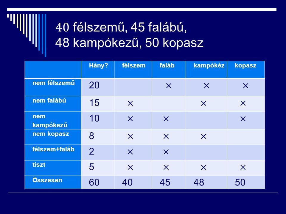 Hány félszemfalábkampókézkopasz nem félszemű 20 nem falábú 15 nem kampókezű 10 nem kopasz 8 félszem+faláb 2 tiszt 5 Összesen 6040454850