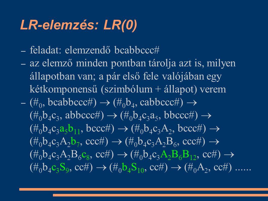LR-elemzés: LR(0) – feladat: elemzendő bcabbccc# – az elemző minden pontban tárolja azt is, milyen állapotban van; a pár első fele valójában egy kétkomponensű (szimbólum + állapot) verem – (# 0, bcabbccc#)  (# 0 b 4, cabbccc#)  (# 0 b 4 c 3, abbccc#)  (# 0 b 4 c 3 a 5, bbccc#)  (# 0 b 4 c 3 a 5 b 11, bccc#)  (# 0 b 4 c 3 A 2, bccc#)  (# 0 b 4 c 3 A 2 b 7, ccc#)  (# 0 b 4 c 3 A 2 B 6, ccc#)  (# 0 b 4 c 3 A 2 B 6 c 8, cc#)  (# 0 b 4 c 3 A 2 B 6 B 12, cc#)  (# 0 b 4 c 3 S 9, cc#)  (# 0 b 4 S 10, cc#)  (# 0 A 2, cc#)......
