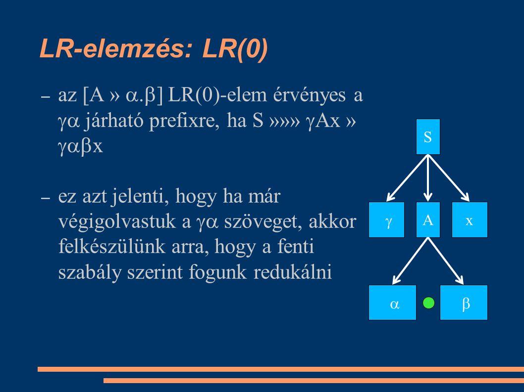 LR-elemzés: LR(0) – az [A » .