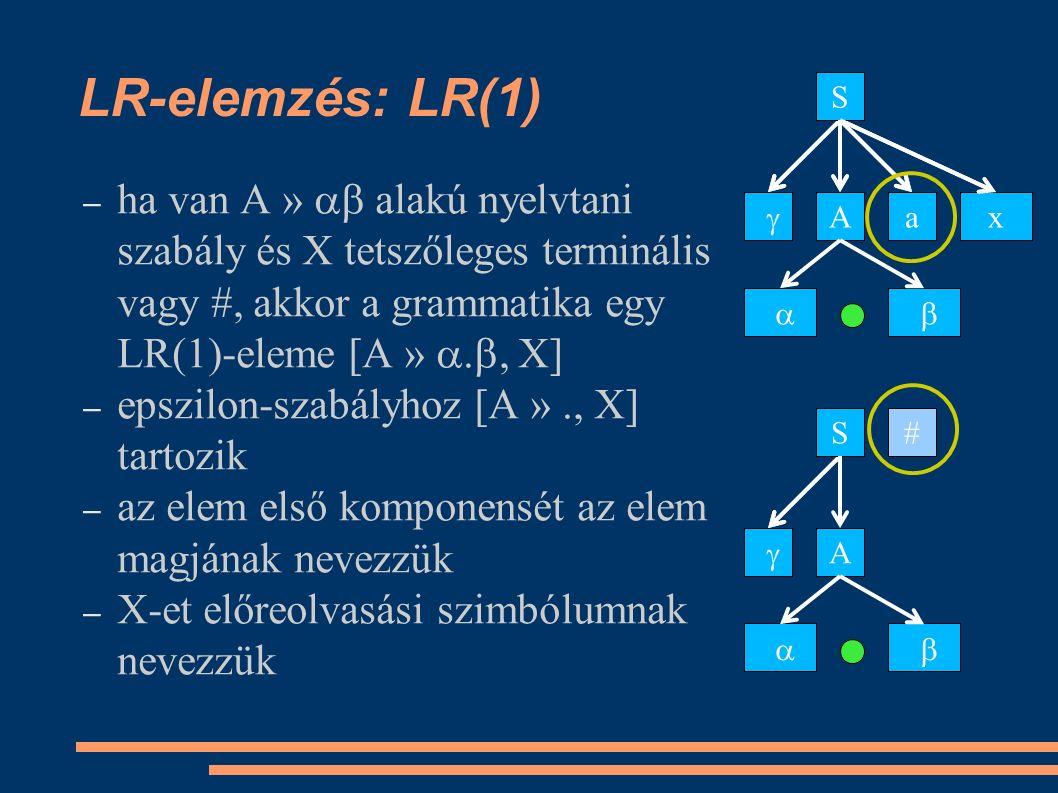 LR-elemzés: LR(1) – ha van A »  alakú nyelvtani szabály és X tetszőleges terminális vagy #, akkor a grammatika egy LR(1)-eleme [A » .