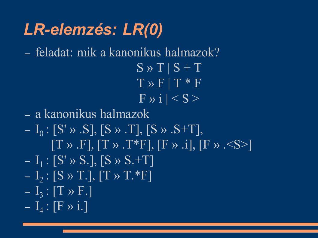 LR-elemzés: LALR(1) spontán generálás a closure-rel – ha [C » .B , c]  i, B »»» A  » X , és , akkor minden a  FIRST 1 (  )-ra [A » X.