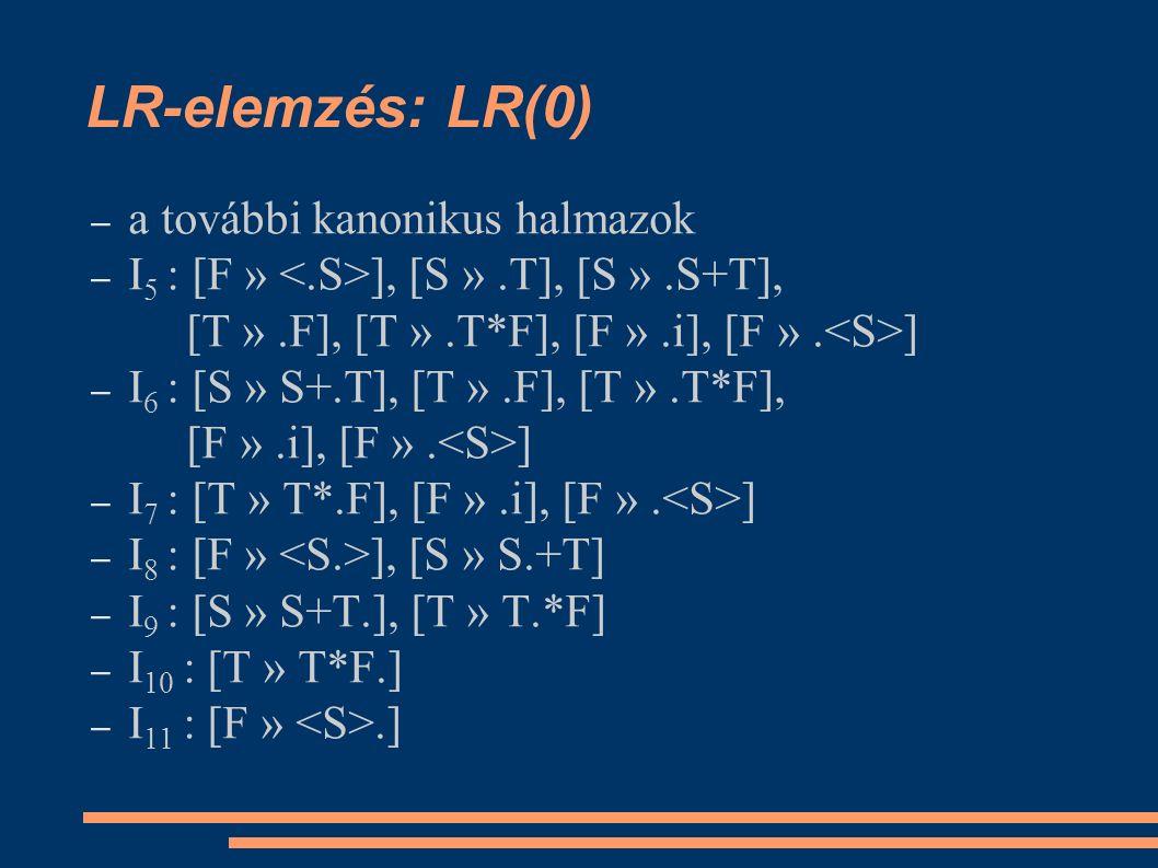 LR-elemzés: SLR(1) feladat: elemzendő i+ *i# (# 0, i+ *i#)  (# 0 i 4, + *i#)  (# 0 F 3, + *i#)  (# 0 T 2, + *i#)  (# 0 E 1, + *i#)  (# 0 E 4 + 6, *i#)  (# 0 E 4 + 6 *i#)  (# 0 E 4 + 6 *i#) ......