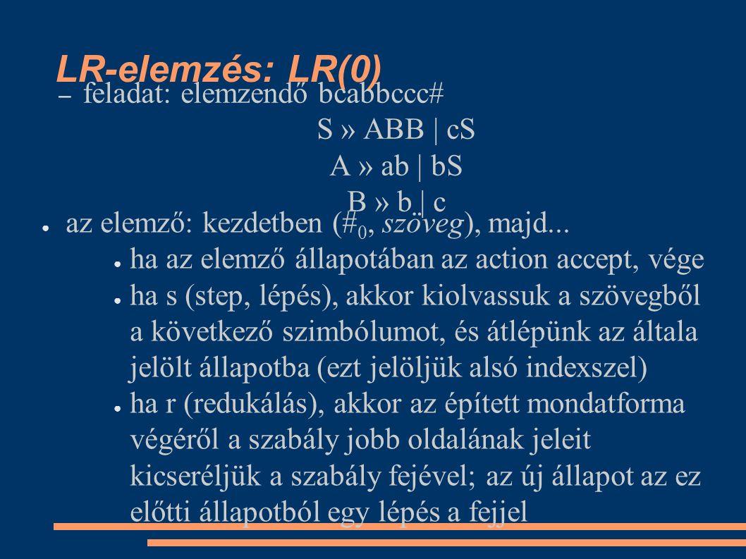 LR-elemzés: LALR(1) – vegyük a K i alapjaként szolgáló J i LR(0)-halmazt és egy @ új metaszimbólumot spontán generálás a read-del – ha [A »  X  a]  closure([B » .