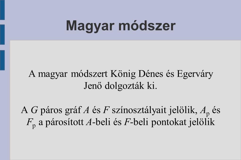 Magyar módszer A magyar módszert König Dénes és Egerváry Jenő dolgozták ki. A G páros gráf A és F színosztályait jelölik, A p és F p a párosított A-be