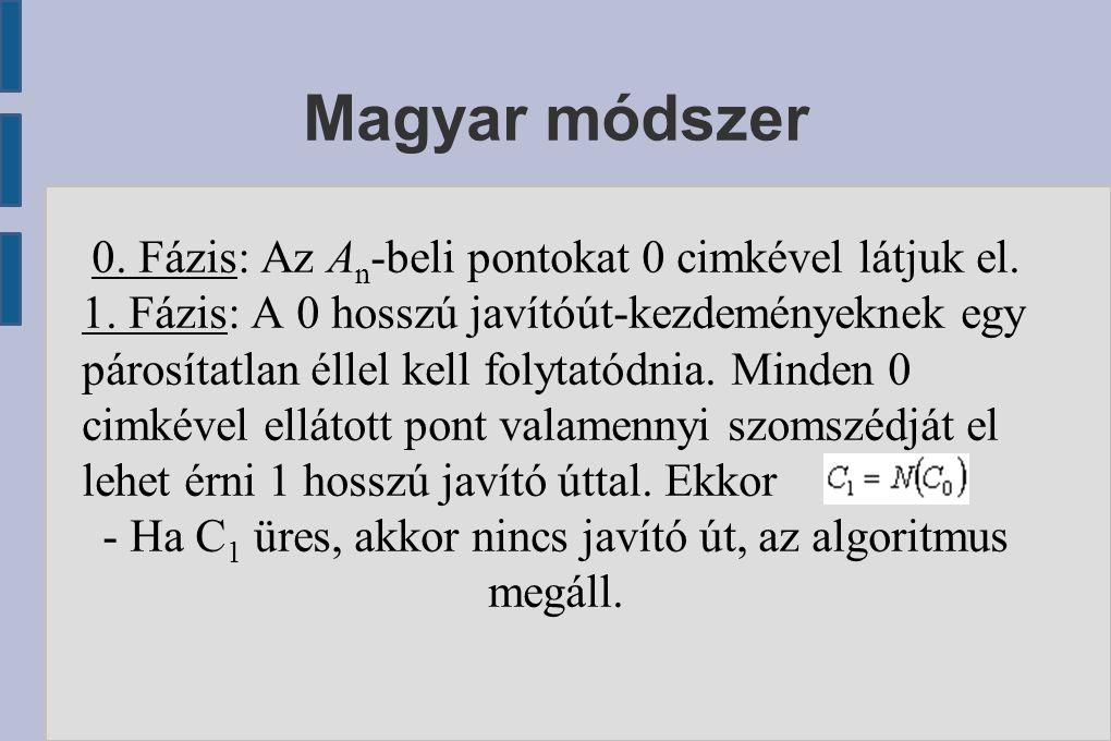 Magyar módszer 0. Fázis: Az A n -beli pontokat 0 cimkével látjuk el. 1. Fázis: A 0 hosszú javítóút-kezdeményeknek egy párosítatlan éllel kell folytató